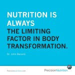Nutrition Coaching in Kiama